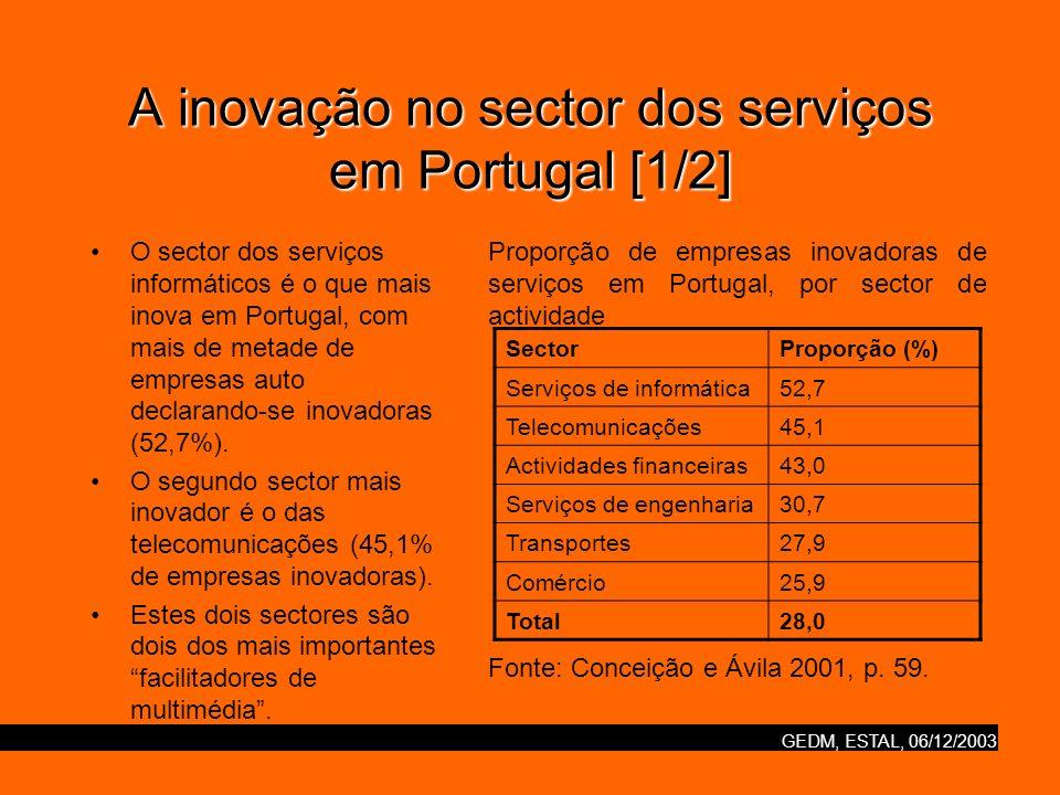 A inovação no sector dos serviços em Portugal [1/2]